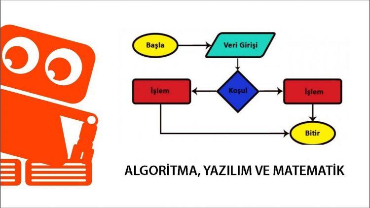 Algoritma, Yazılım ve Matematik İlişkisi