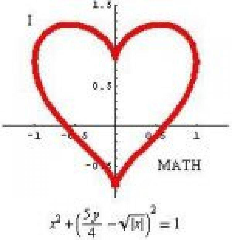 Matematik Üzerine